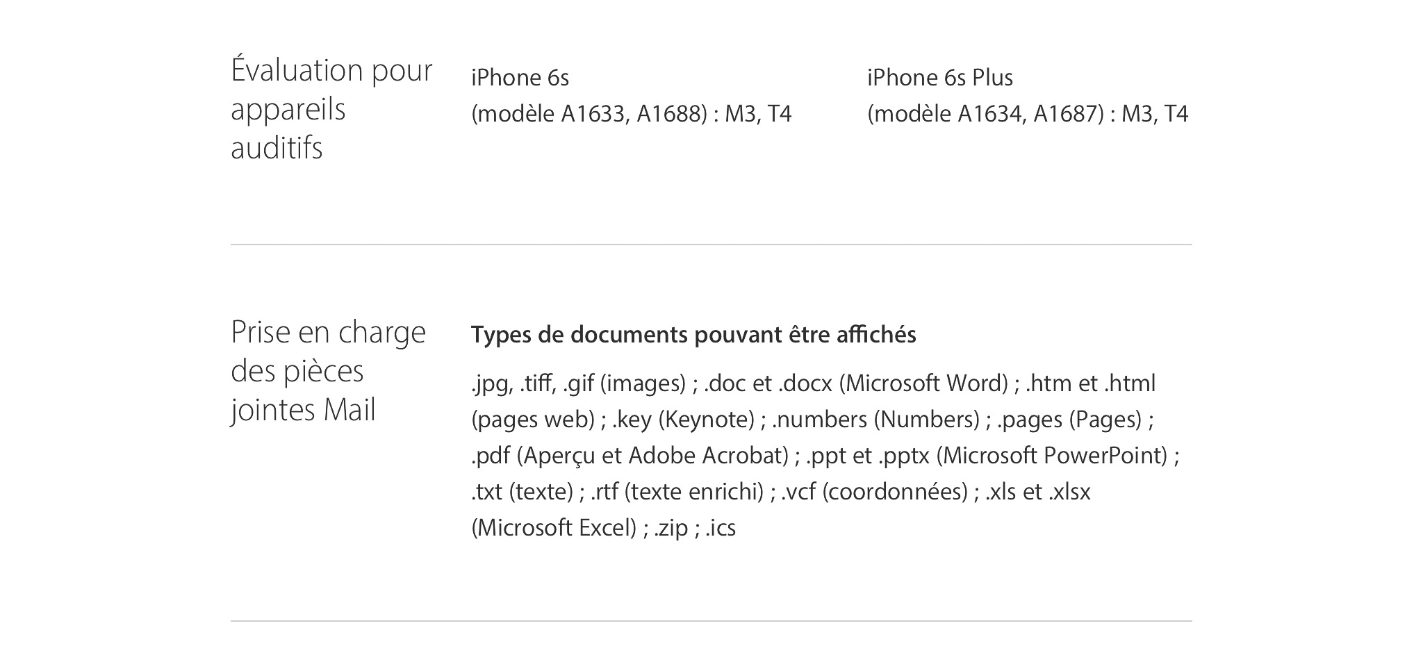 iPhone 6S 16 GO - TelOneiPhone.fr