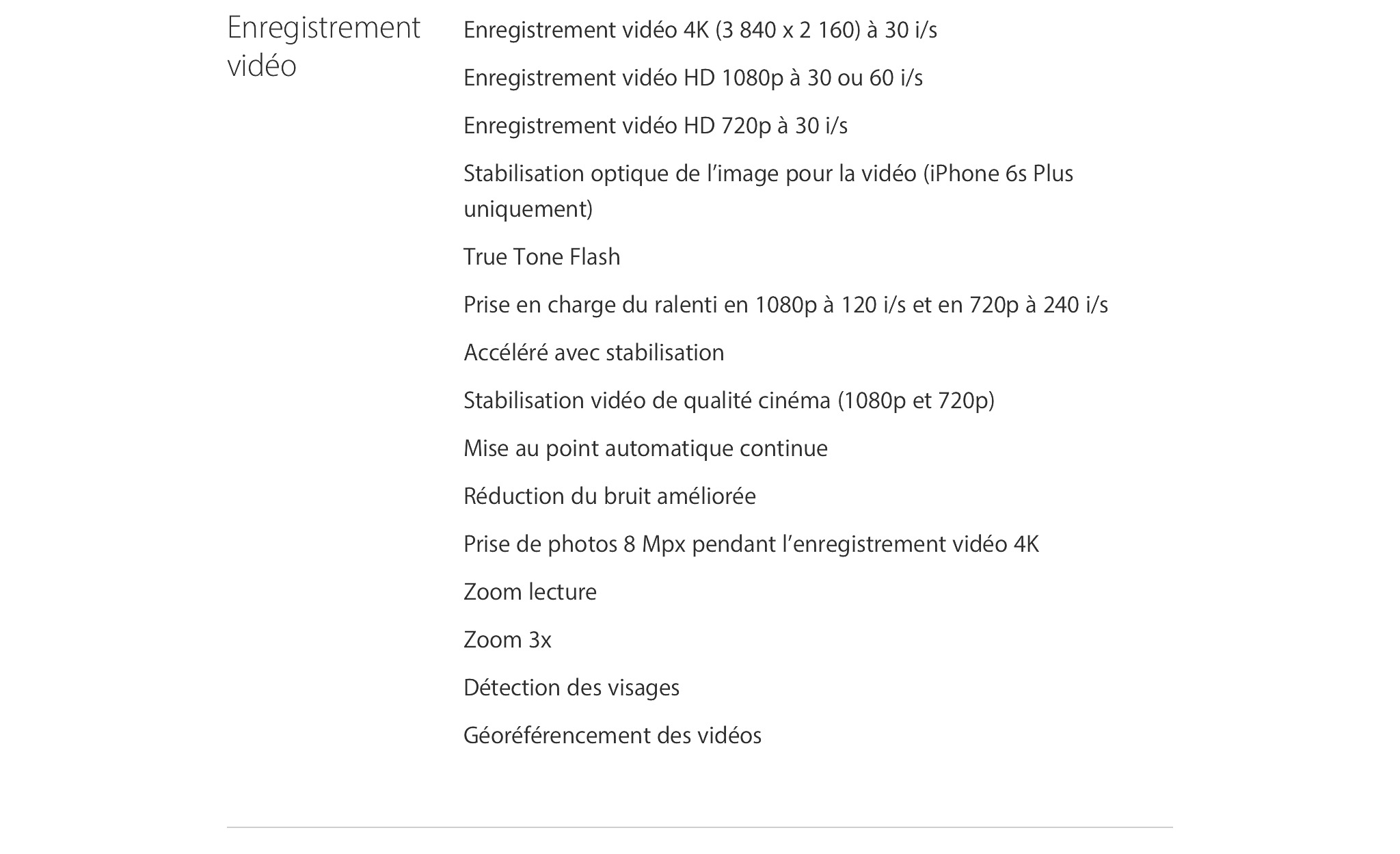 iPhone 6S - TelOneiPhone.fr
